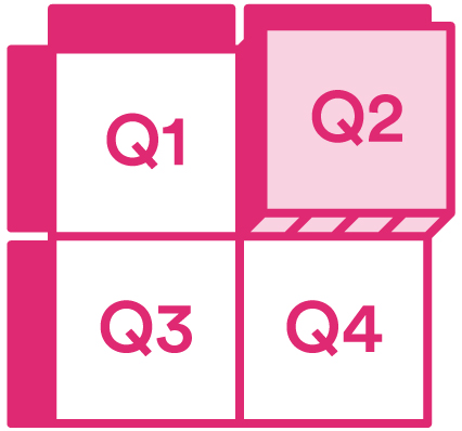 Q2 accounting services auckland